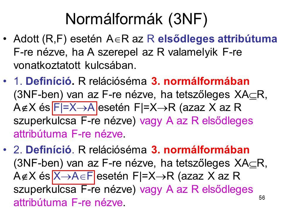 Normálformák (3NF) Adott (R,F) esetén AR az R elsődleges attribútuma F-re nézve, ha A szerepel az R valamelyik F-re vonatkoztatott kulcsában.