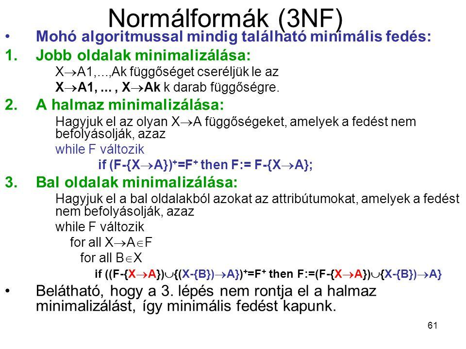 Normálformák (3NF) Mohó algoritmussal mindig található minimális fedés: Jobb oldalak minimalizálása: