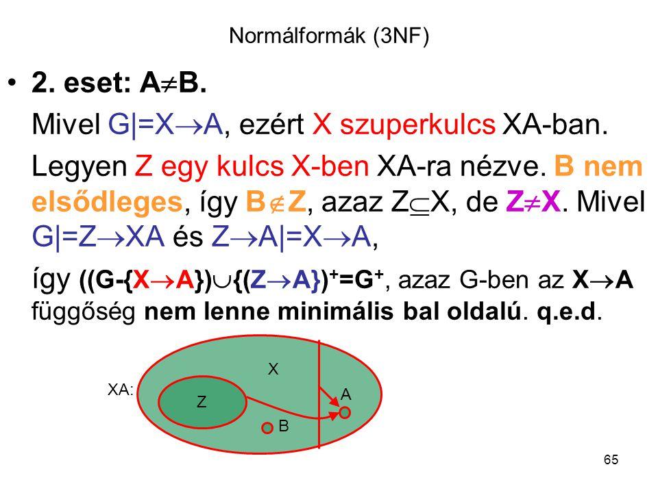 Mivel G|=XA, ezért X szuperkulcs XA-ban.