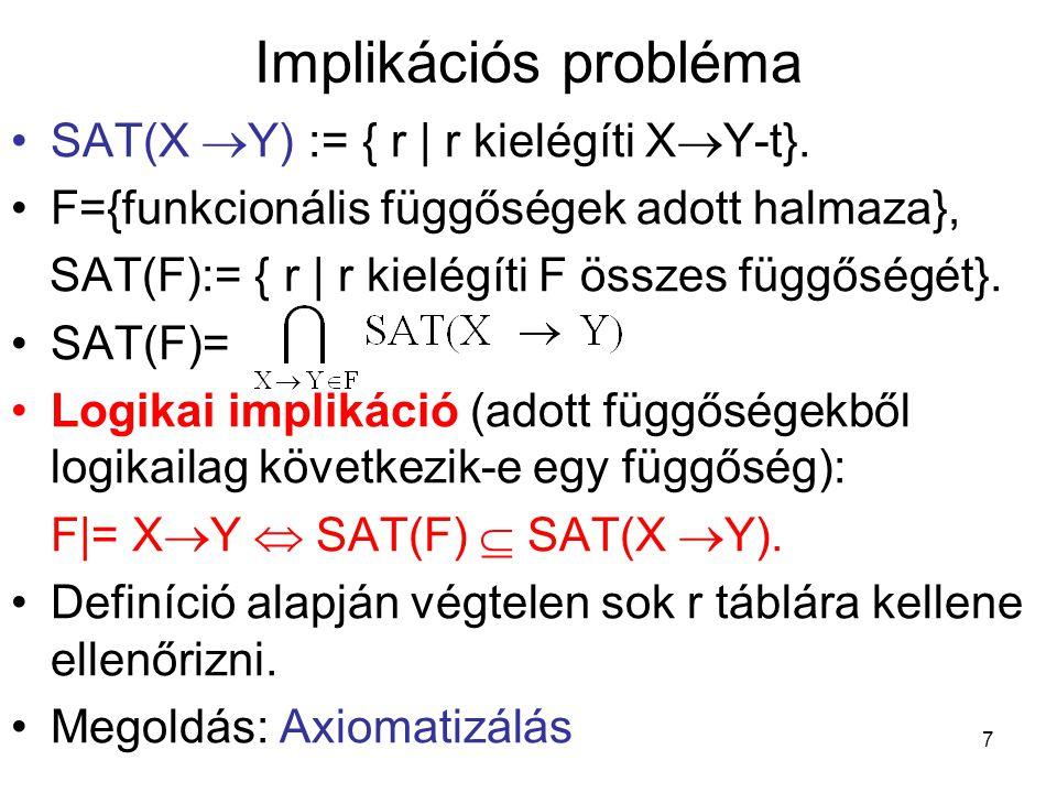 Implikációs probléma SAT(X Y) := { r | r kielégíti XY-t}.