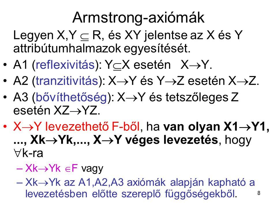 Armstrong-axiómák Legyen X,Y  R, és XY jelentse az X és Y attribútumhalmazok egyesítését. A1 (reflexivitás): YX esetén XY.