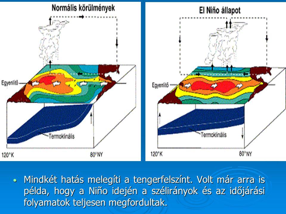 Mindkét hatás melegíti a tengerfelszínt