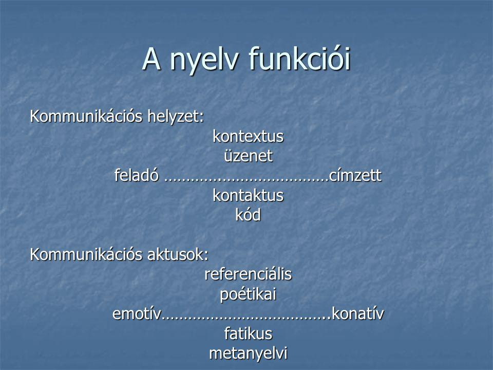 A nyelv funkciói Kommunikációs helyzet: kontextus üzenet