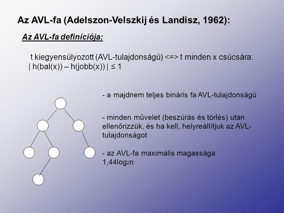 Az AVL-fa (Adelszon-Velszkij és Landisz, 1962):