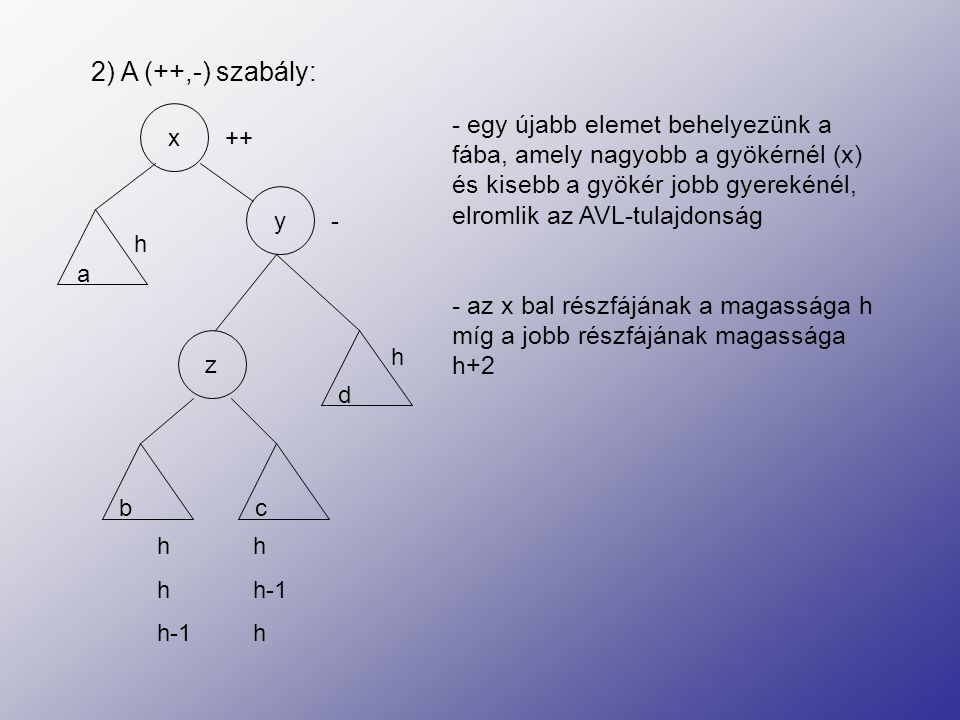 2) A (++,-) szabály: x. y. a. b. c. ++ - h. z. d. h h. h h-1. h-1 h.