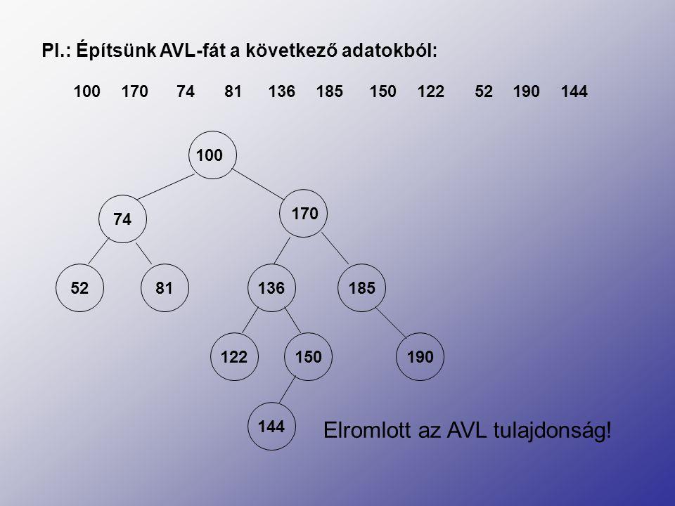 Elromlott az AVL tulajdonság!