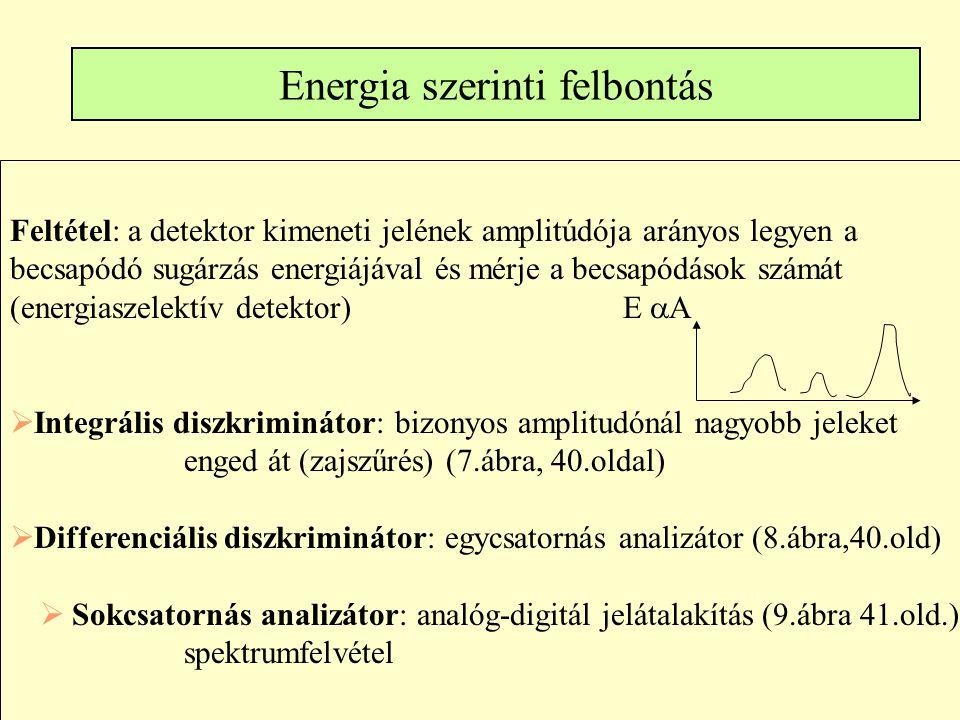 Energia szerinti felbontás