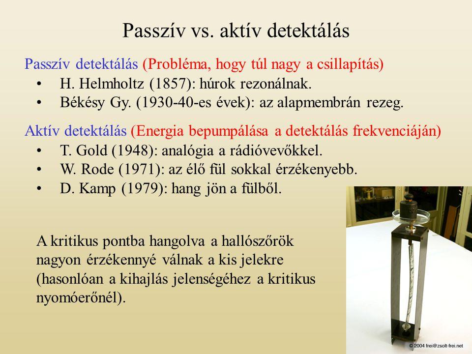 Passzív vs. aktív detektálás