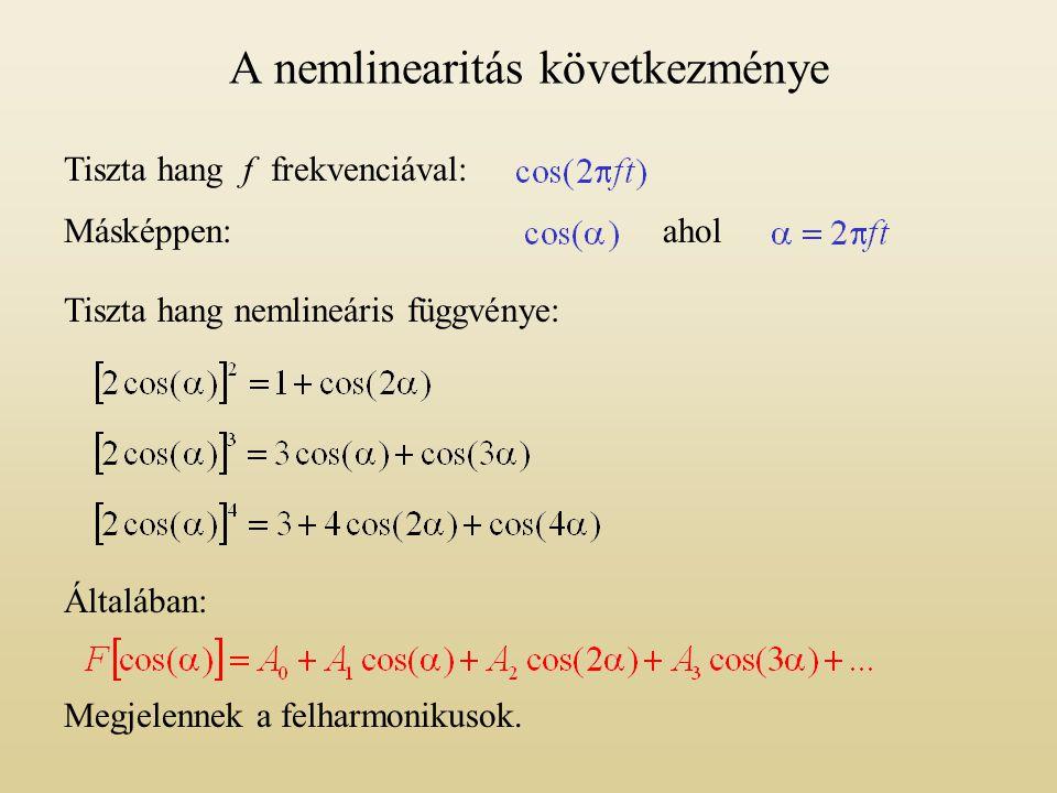 A nemlinearitás következménye