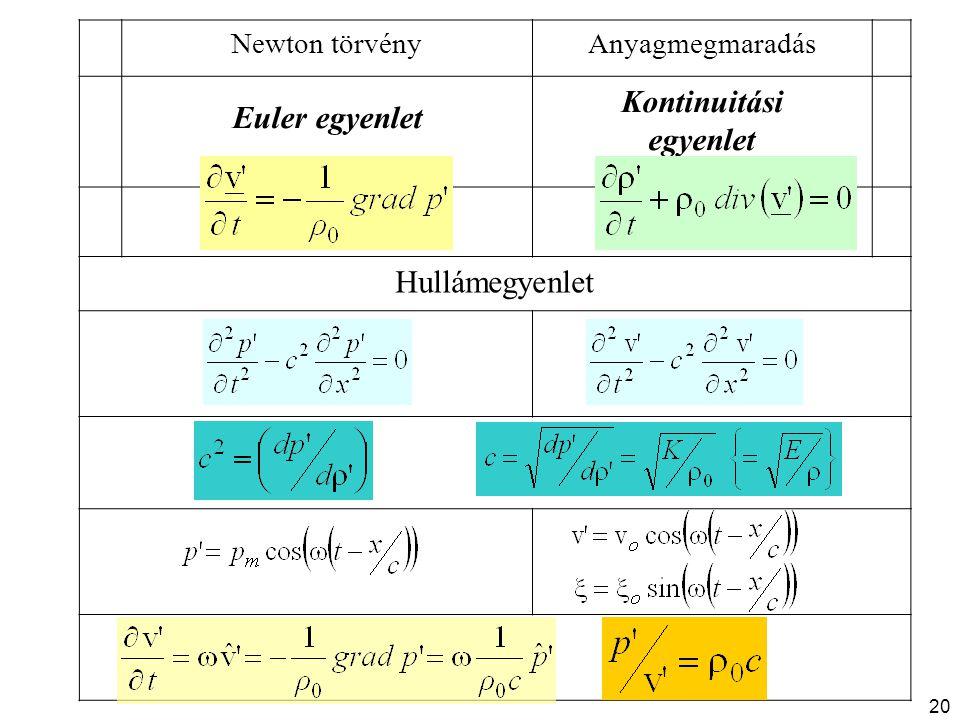 Euler egyenlet Kontinuitási egyenlet