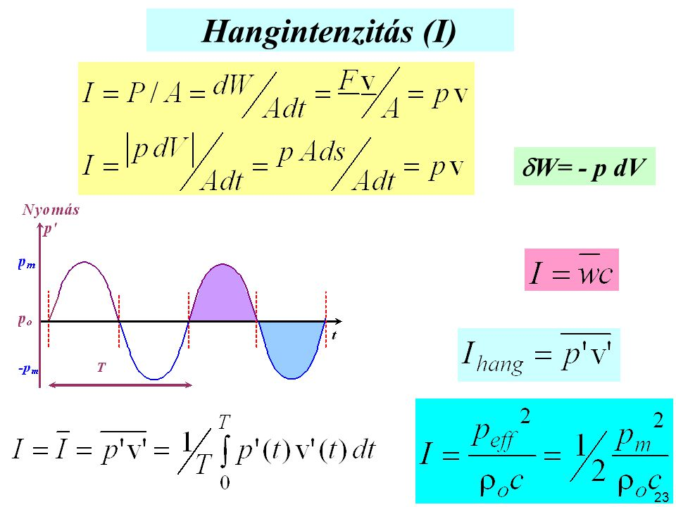 Hangintenzitás (I) W= - p dV
