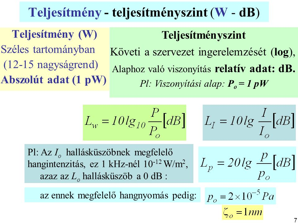 Teljesítmény - teljesítményszint (W - dB)
