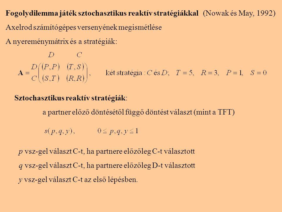 Fogolydilemma játék sztochasztikus reaktív stratégiákkal