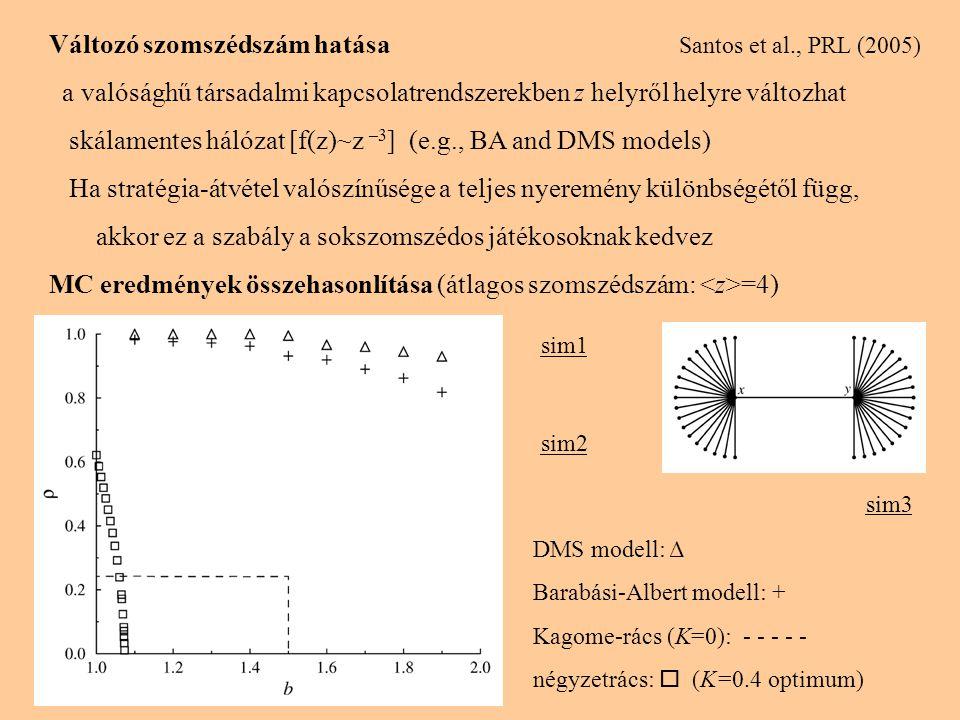 Változó szomszédszám hatása Santos et al., PRL (2005)