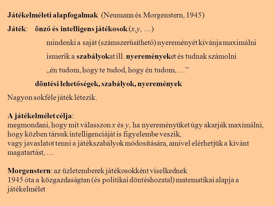 Játékelméleti alapfogalmak (Neumann és Morgenstern, 1945)