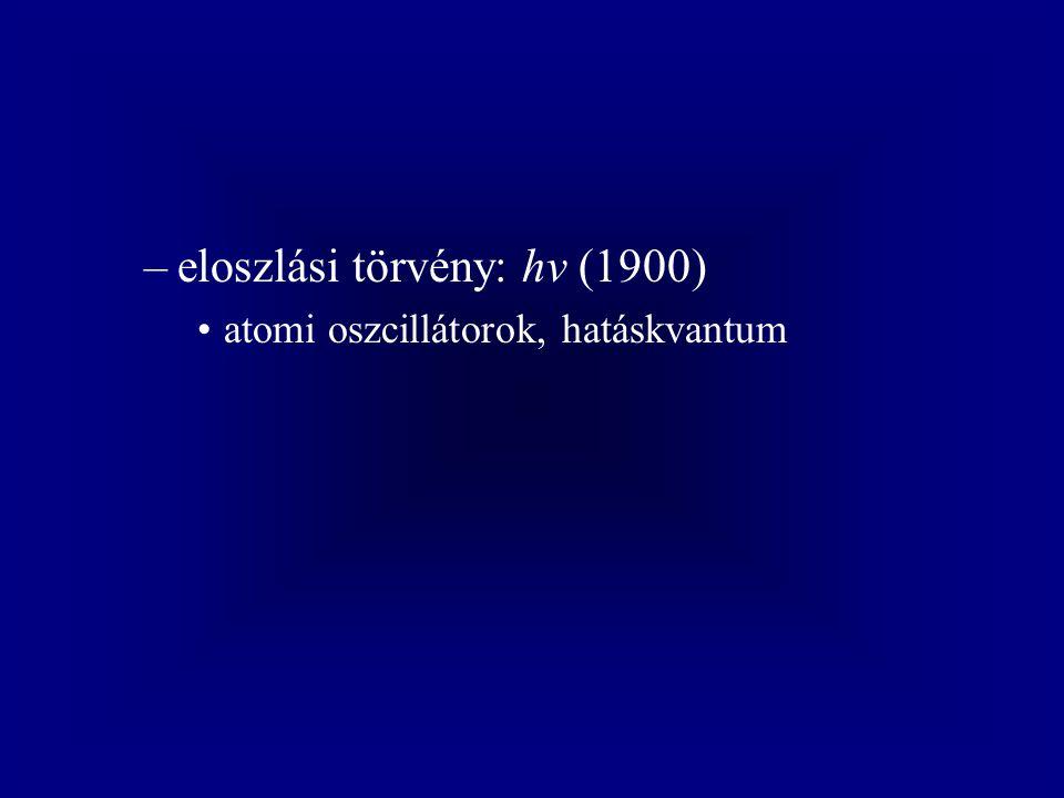 eloszlási törvény: hν (1900)