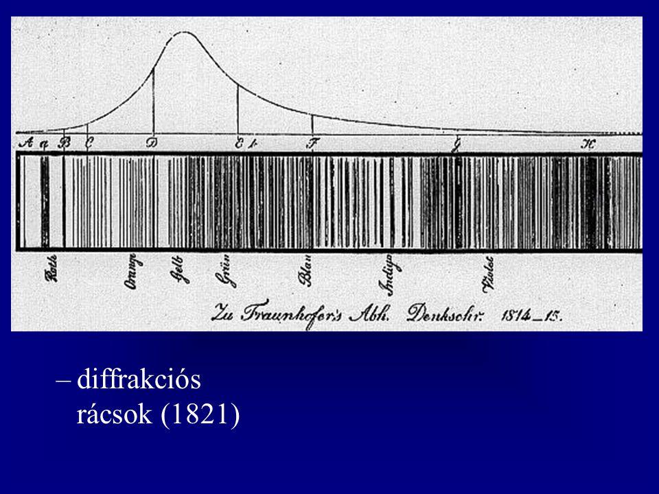 diffrakciós rácsok (1821)