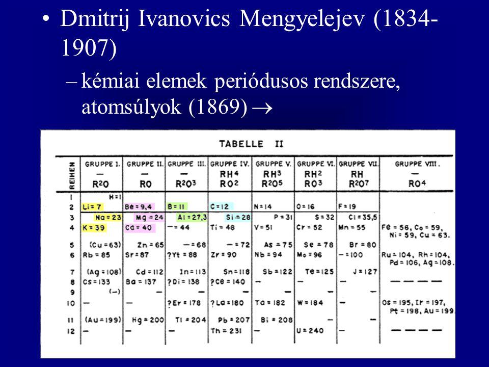 Dmitrij Ivanovics Mengyelejev (1834-1907)