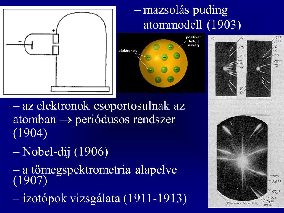 mazsolás puding atommodell (1903)