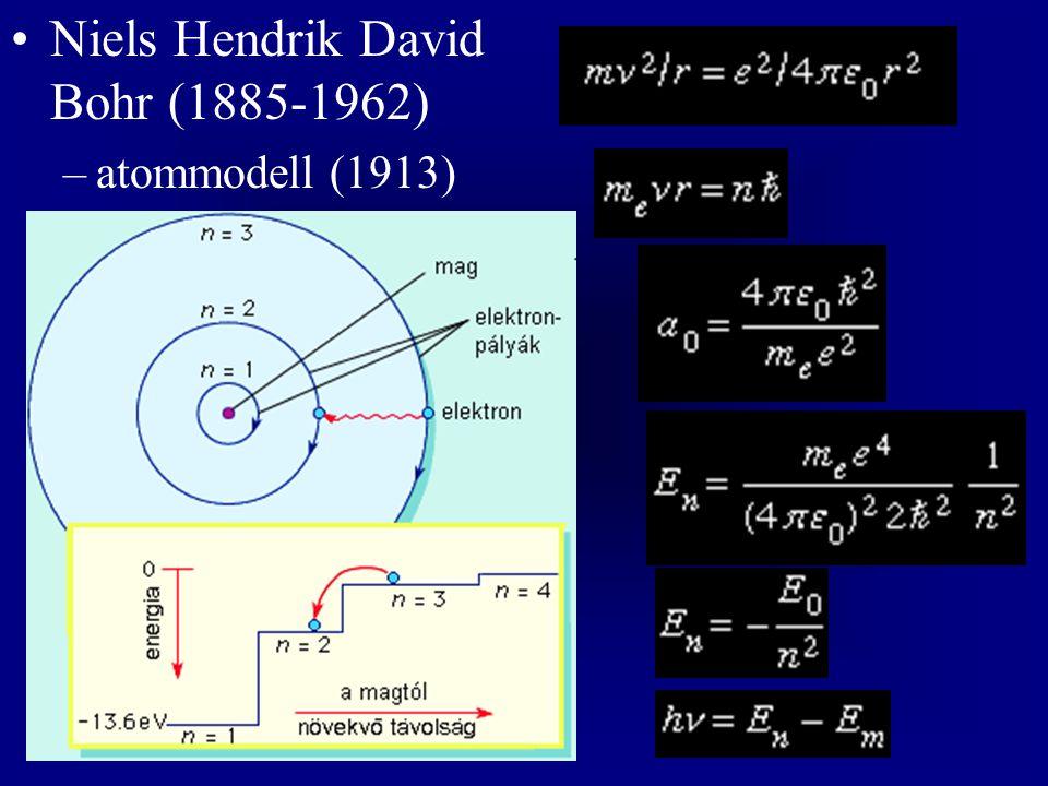 Niels Hendrik David Bohr (1885-1962)