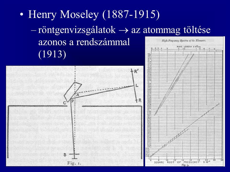 Henry Moseley (1887-1915) röntgenvizsgálatok  az atommag töltése azonos a rendszámmal (1913)