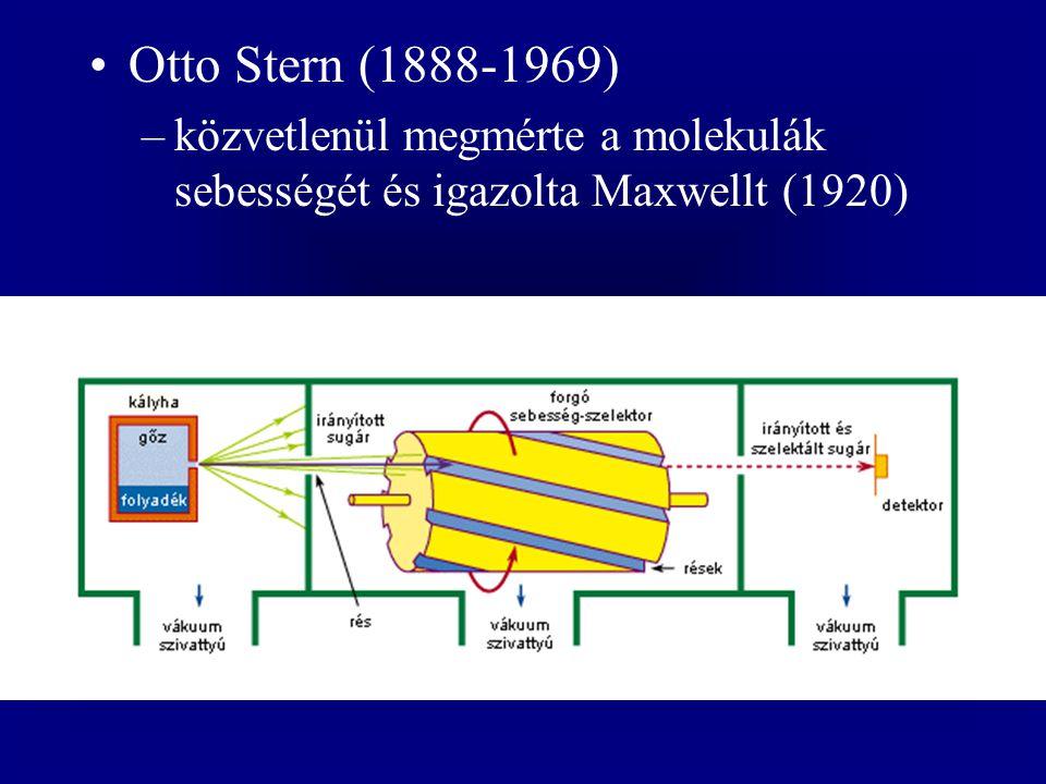 Otto Stern (1888-1969) közvetlenül megmérte a molekulák sebességét és igazolta Maxwellt (1920)