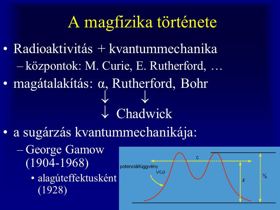 A magfizika története Radioaktivitás + kvantummechanika