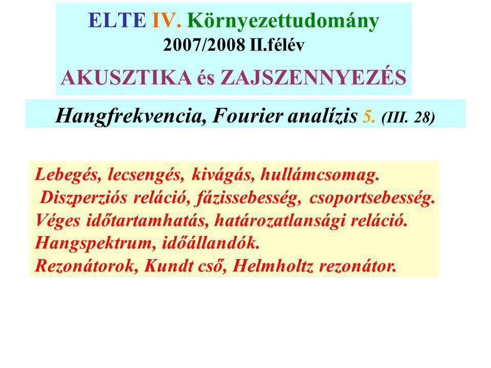 Hangfrekvencia, Fourier analízis 5. (III. 28)