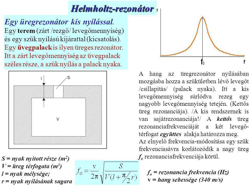 Helmholtz-rezonátor Egy üregrezonátor kis nyílással.