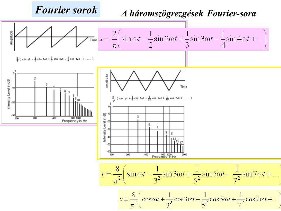 Fourier sorok A háromszögrezgések Fourier-sora