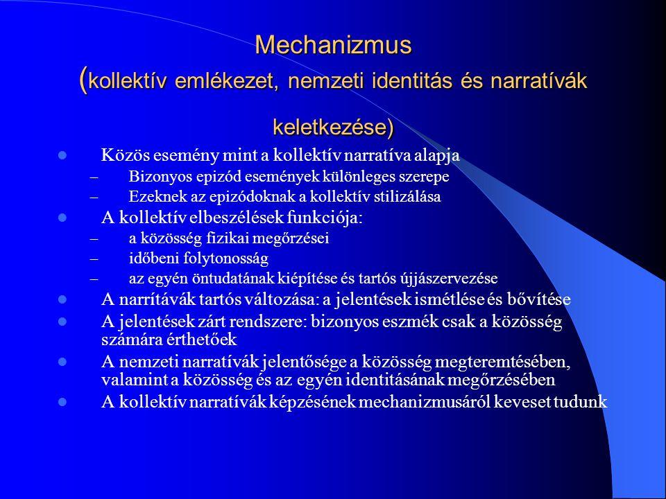 Mechanizmus (kollektív emlékezet, nemzeti identitás és narratívák keletkezése)
