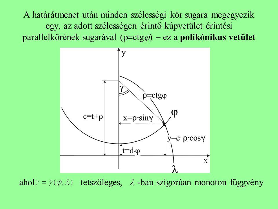A határátmenet után minden szélességi kör sugara megegyezik egy, az adott szélességen érintő kúpvetület érintési parallelkörének sugarával (ctg)  ez a polikónikus vetület