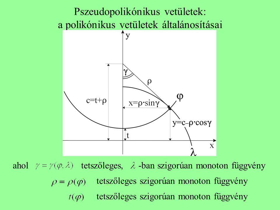 Pszeudopolikónikus vetületek: a polikónikus vetületek általánosításai