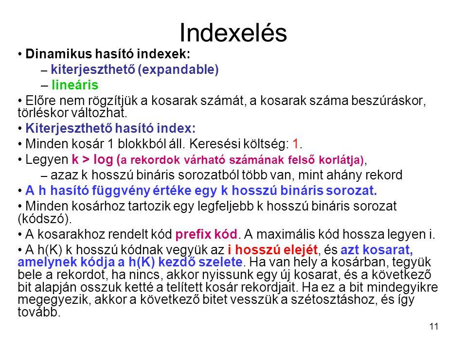 Indexelés Dinamikus hasító indexek: lineáris