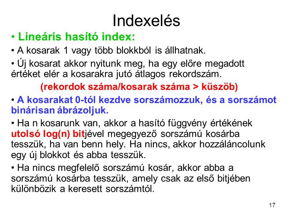 Indexelés Lineáris hasító index: