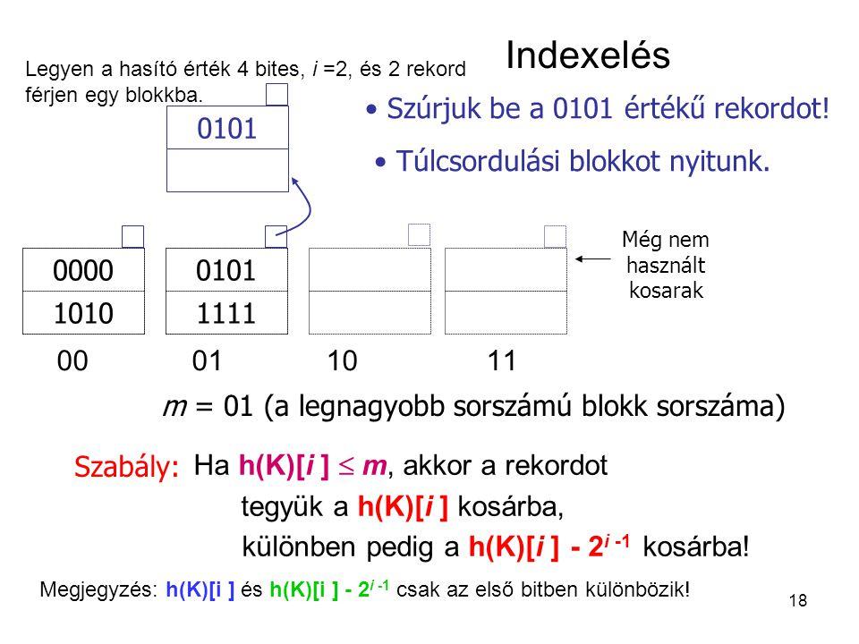 Indexelés 0101 Túlcsordulási blokkot nyitunk.