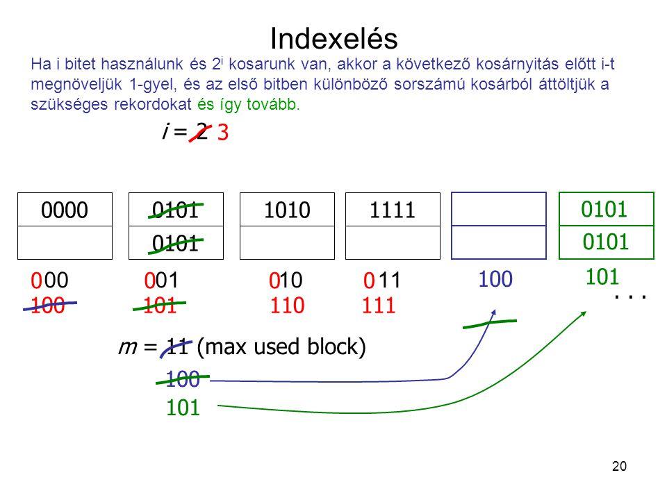 Indexelés