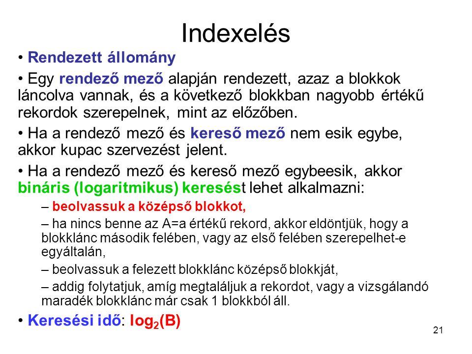 Indexelés Rendezett állomány