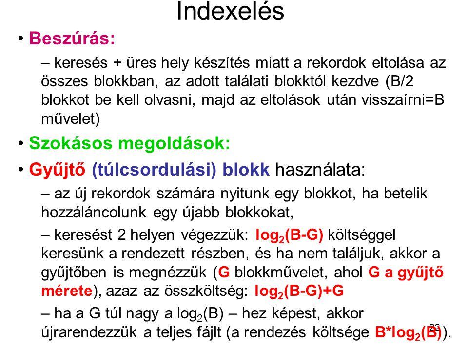 Indexelés Beszúrás: Szokásos megoldások: