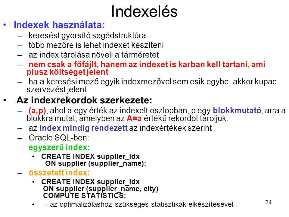 Indexelés Indexek használata: Az indexrekordok szerkezete: