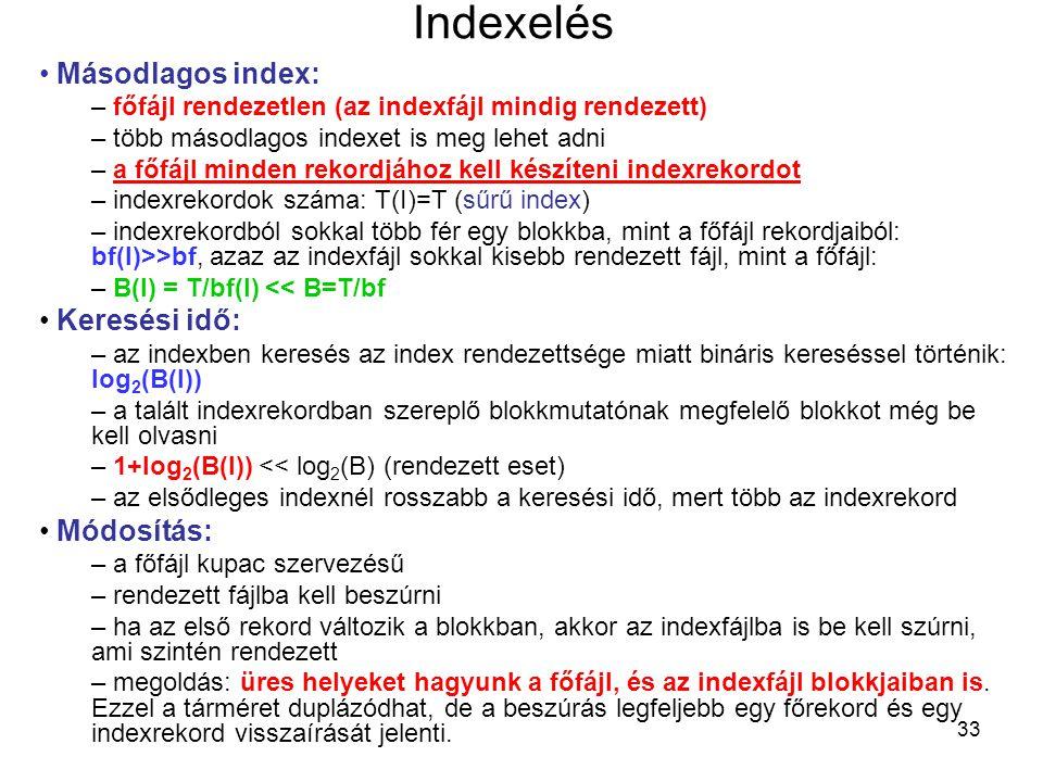 Indexelés Másodlagos index: Keresési idő: Módosítás: