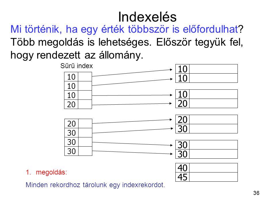 Indexelés Mi történik, ha egy érték többször is előfordulhat Több megoldás is lehetséges. Először tegyük fel, hogy rendezett az állomány.