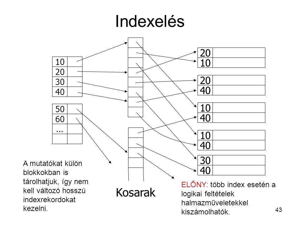 Indexelés 10. 20. 10. 20. 30. 40. 40. 20. 50. 60. ... 40. 10. 40. 10. 40. 30.