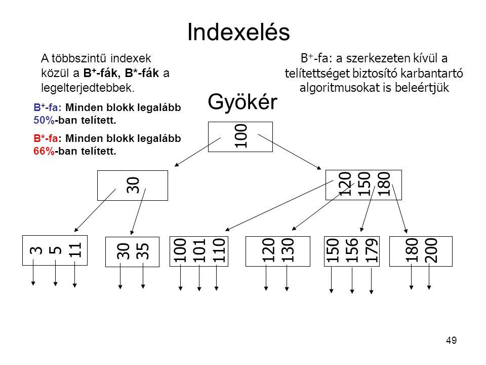 Indexelés A többszintű indexek közül a B+-fák, B*-fák a legelterjedtebbek.