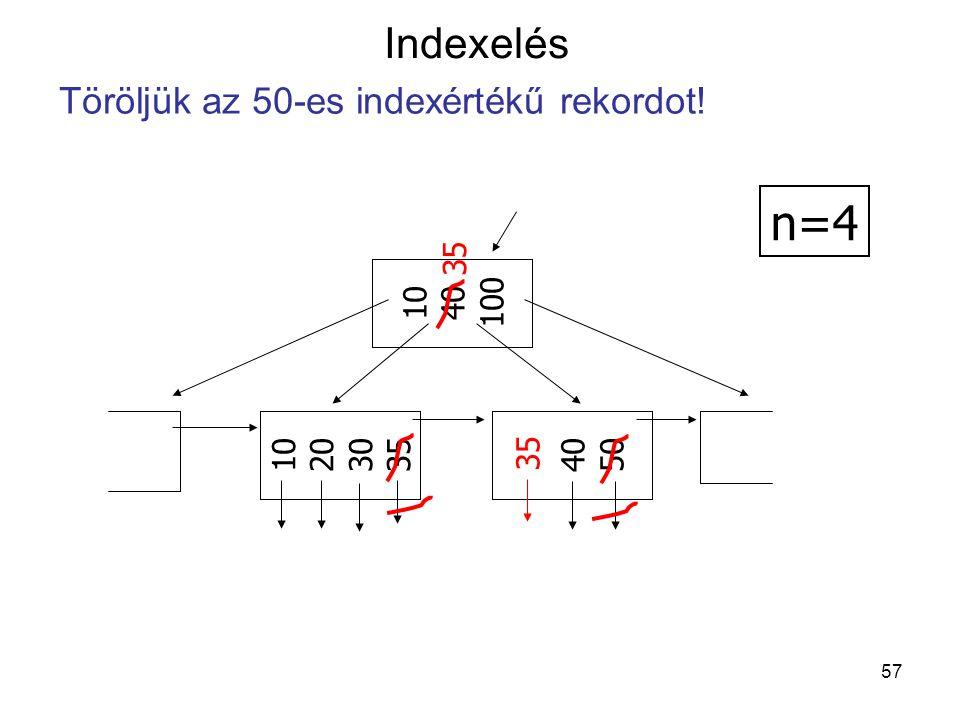 n=4 Indexelés Töröljük az 50-es indexértékű rekordot! 10 40 100 35 10