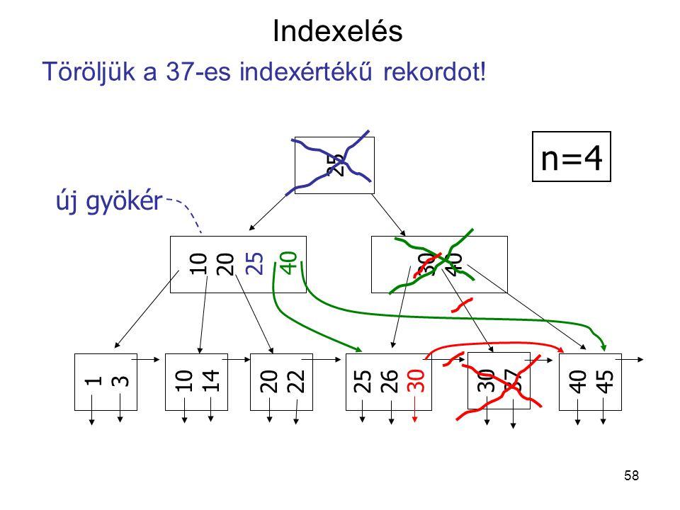 n=4 Indexelés Töröljük a 37-es indexértékű rekordot! új gyökér 25 25