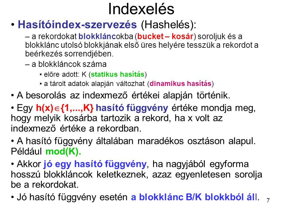 Indexelés Hasítóindex-szervezés (Hashelés):