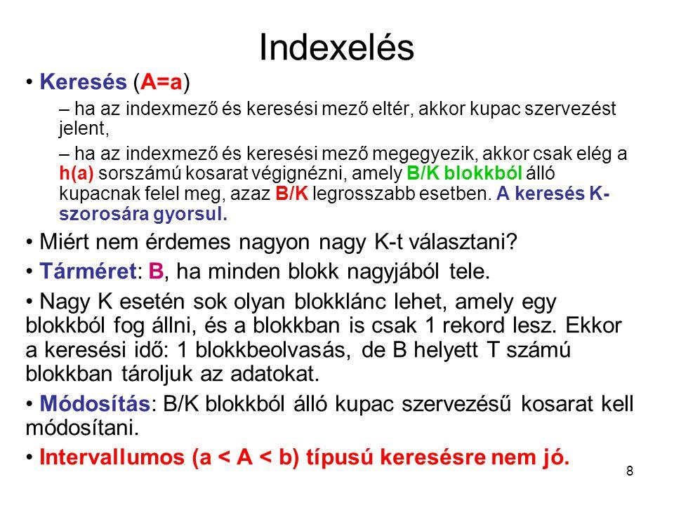 Indexelés Keresés (A=a) Miért nem érdemes nagyon nagy K-t választani