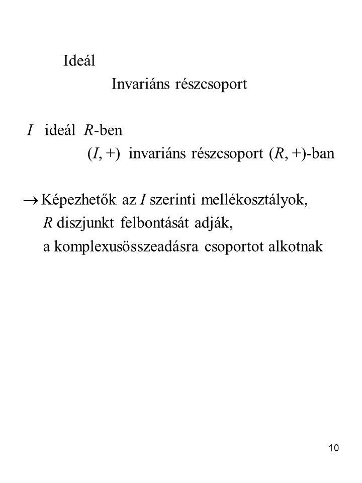 Ideál Invariáns részcsoport. I ideál R-ben. (I, +) invariáns részcsoport (R, +)-ban. Képezhetők az I szerinti mellékosztályok,