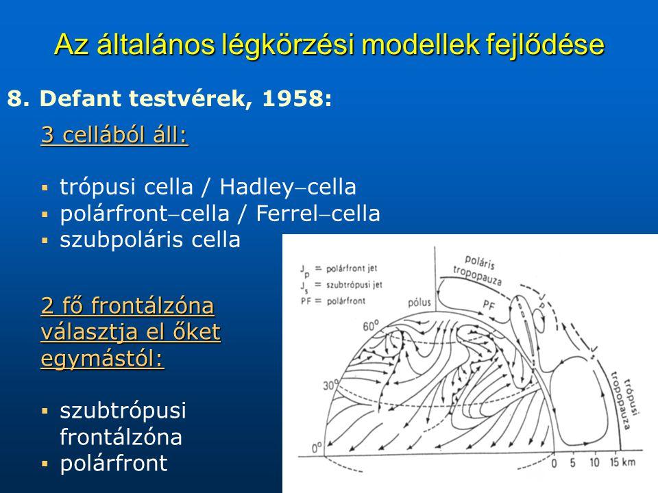 Az általános légkörzési modellek fejlődése